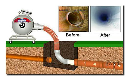 Trenchless_Sewer_Plumbing_1.